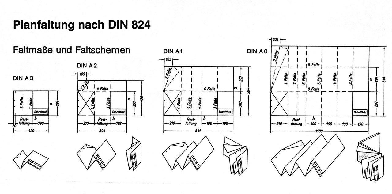 Planfaltung nach DIN 824